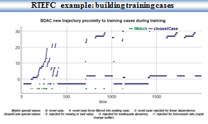 RTEFC Example - Building Training Cases.  Click for full-sized image.