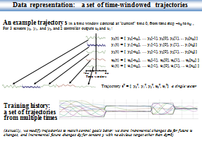 BDAC Trajectories - Click for full-sized image